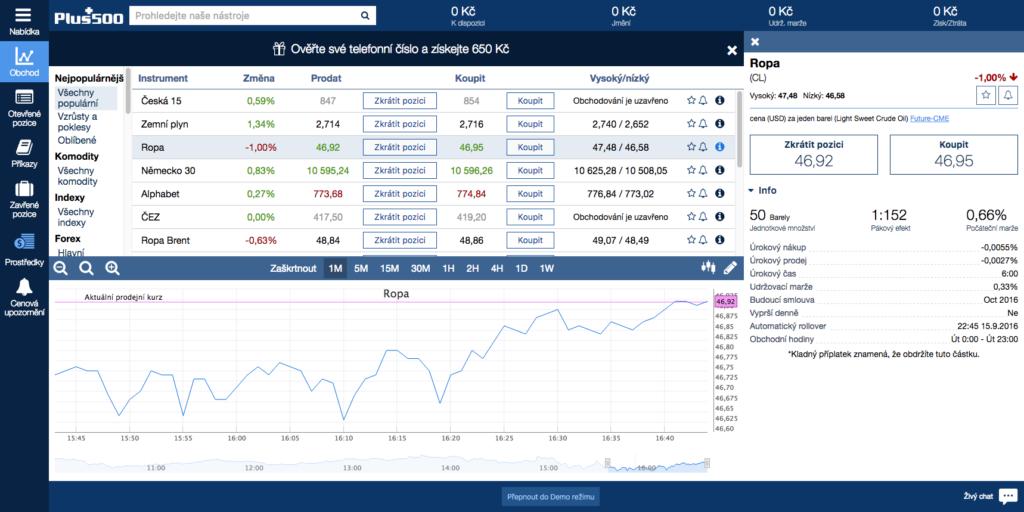 Obchodovací platforma brokera Plus500 (návod)