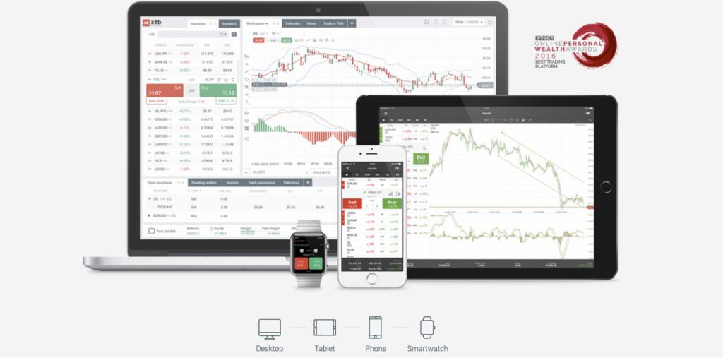 Obchodní platformy brokera XTB