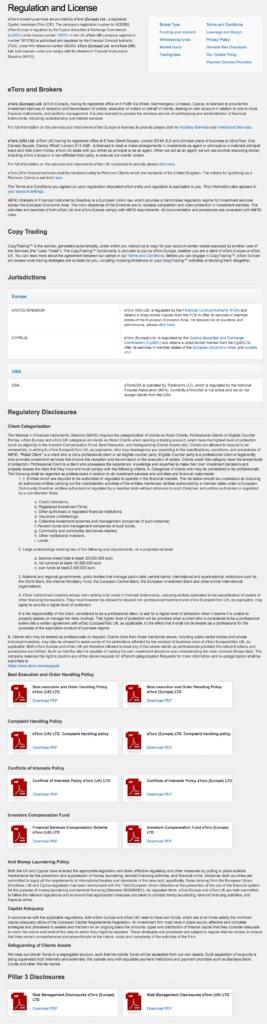 Přehled licencí a regulací brokera eToro